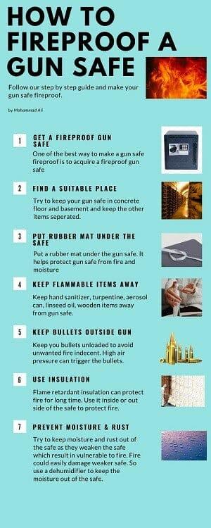 How to fireproof a gun safe